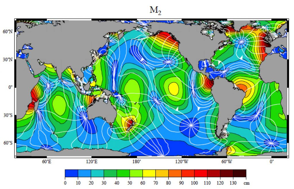 Figure 3. Co-tidal chart of the M2 ocean tide: global map of lines joining places where high tides for M2 occur simultaneously, and places with equal tidal range. The lines indicate Greenwich phase lag every 30°, a lag of zero degrees being shown by the bold line, and the arrows showing the direction of propagation. The colours show amplitudes. Map provided by Richard Ray (Goddard Space Flight Center) for Pugh and Woodworth (2014).