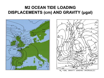 Figure 3. The right hand side shows the observed M2 ocean tide loading and attraction using tidal gravimeters, together with the contours of the amplitudes from model computations using early ocean and shelf tide models (Baker, 1980b). On the left are the M2 vertical displacement amplitudes computed with a modern ocean tide model.
